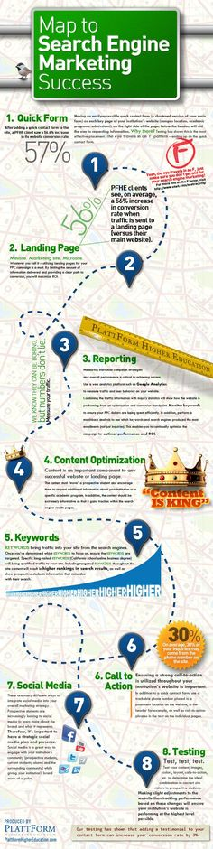 This infographic provides tools for SEO and link building to materialize search engine marketing success. It provides 8 tips in sections such as:  qui