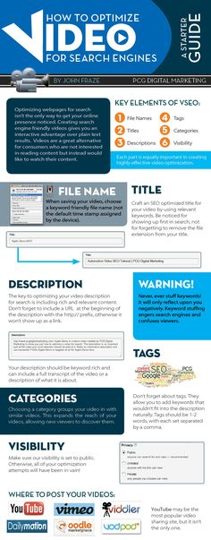 #Infographic - How to Optimize Video for SearchEngines
