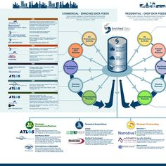 Wanted: Infographic To Explain Database Business Plan by thelambs