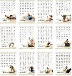 Aero Pilates Wall Chart Videos