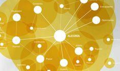 05_ALEGRIA+Universo de Emociones, el primer mapa gráfico de quiénes somos y cómo…