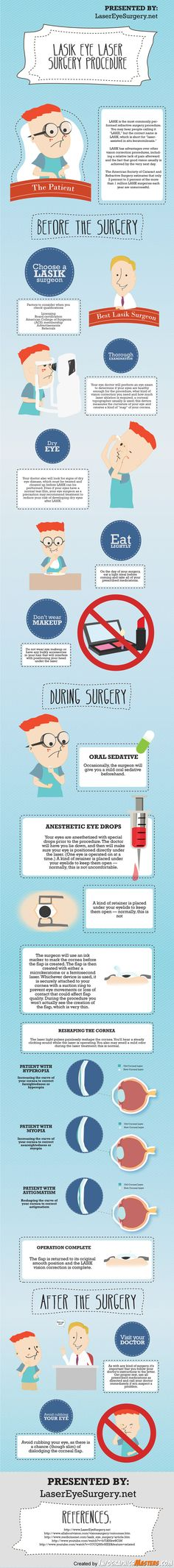 Lasik eye laser surgery procedure #infographic