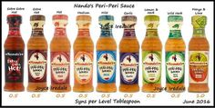 Nandos sauce syns slimming world