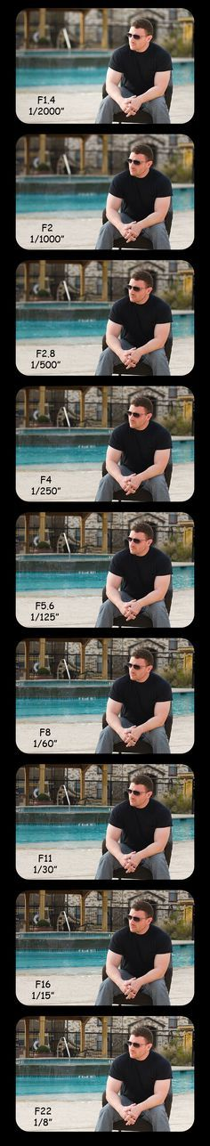 Beginner's photography tutorial with a comparison chart of aperture values.