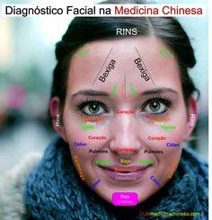 Conhece a arte antiga de Diagnóstico Facial em Medicina Tradicional Chinesa? Algumas zonas da cara representam orgãos internos e diferentes sistemas do corpo.  Olheiras pronunciadas? Ponta do nariz vermelha? Boca fina? Lábio inferior inchado? Borbulhas sempre no mesmo sítio? Uma testa grande?
