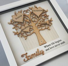 Personalised Family Tree Frame Family Tree Grandchildren