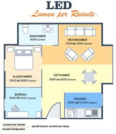 """Recommended lumens by room from """"LED light bulbs: A case for making the switch""""…. Recommended lumens by room from """"LED light bulbs: A case for making the switch"""". Interior Lighting, Home Lighting, Kitchen Lighting, Lighting Design, Bathroom Lighting, Bathroom Light Bulbs, Deco Led, Room Lamp, Living Room Lighting"""