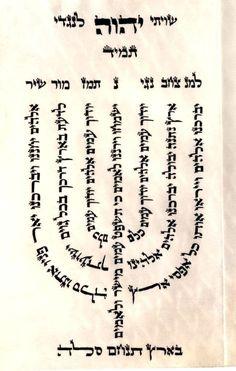 Daily Zohar # 2452 – Behaalotcha – Sacred tools for higher light Menorah, Symbole Protection, Jewish Beliefs, Hebrew Writing, Tribal Dragon Tattoos, Hebrew Prayers, Tiger Tattoo Design, Geometric Tattoo Arm, Learn Hebrew
