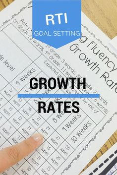 Ambitious Growth Rat