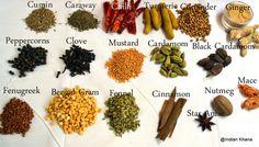 Homemade Kitchen King Masala ~ Spice Powder