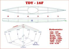 """by Thomas Yost: Design"""" – Hobbies paining body for kids and adult Canoe Plans, Boat Plans, Wooden Boat Building, Boat Building Plans, Hobbies For Women, Hobbies To Try, Kayak Boats, Canoe And Kayak, Wooden Kayak"""