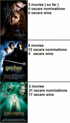 well lotr was awesome