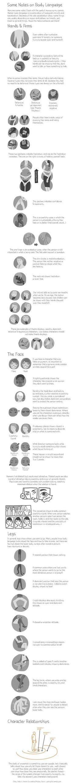 Body Language Reference Sheet - Writers Write