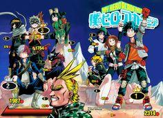 Resultado de imagen de boku no hero academia color pages