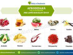 Mandle a ich účinky na chudnutie a zdravie človeka - Ako schudnúť pomocou diéty na chudnutie Aloe Vera, Detox, Health Fitness, Smoothie, Food, Smoothies, Shake, Meal, Essen