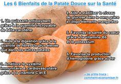 Les bienfaits de la patate douce sur la santé