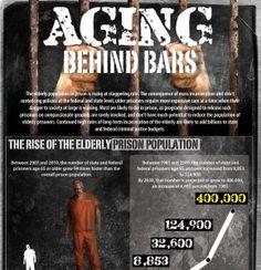 Aging Behind Bars