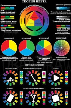 Use the color wheel to find interesting and harmonious color combinations in . - Use the color wheel to try out interesting and harmonious color combinations in your clothing: C - Graphisches Design, Graphic Design, Pattern Design, Color Combos, Color Schemes, Color Trends, Color Psychology, Psychology Meaning, Psychology Studies