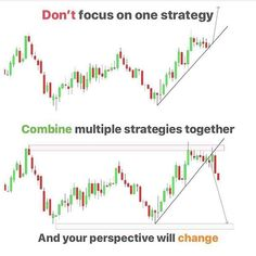 Stock Market Basics, Stock Trading Strategies, Candlestick Chart, Trade Finance, Trading Quotes, Stock Charts, Cryptocurrency Trading, Spiritual Manifestation, Money Trading