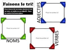 Core French, French Class, French Teacher, Teaching French, Teacher Helper, Tri, Second Language, Learn French, Grammar