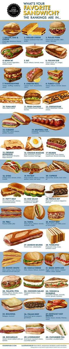 Frugal Food Items - How To Prepare Dinner And Luxuriate In Delightful Meals Without Having Shelling Out A Fortune What's Your Favorite Sandwich? Great Recipes, Favorite Recipes, Hot Dog Recipes, Cooking Recipes, Healthy Recipes, I Foods, Love Food, Food To Make, Food Porn