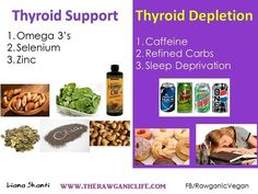 SUPPORTING YOUR THYROID...............  OMEGA 3's: Essential for a properly running thyroid. Choose healthy fats like Hemp Oil, Chia Seeds, Flaxseed Oil, Perilla Oil.  SELENIUM: Selenium assists your thyroid by converting Thyroxine into the active form of T3. Brazil nuts are the best source of dietary selenium.  ZINC: Zinc helps the pituitary gland release TSH. Pumpkin seeds, sesame seeds and spinach are great sources.  ** Also consider beginning a yoga practice. Yoga has been shown in stu…