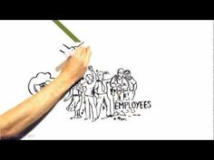"Employee Engagement can be a vague term. In the ""X"" model, BlessingWhite details a specific and compelling model for articulating what Employee Engagement is - and what it means to the individual and the organization they work for. © BlessingWhite 2012 - animation by whiteboardanimation.com"
