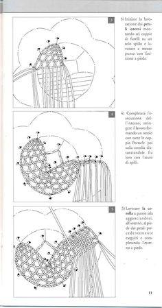 Scuola di pizzo di Cantù 2002 (bolillos) - Blancaflor1 - Picasa Web Album: