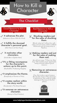 Need to kill off a character in your NaNoWriMo novel? Before you axe off your character compare and contrast the good and bad of doing so first! Novel writing tips, tips for writing a novel, how to write a novel Book Writing Tips, Writer Tips, Writing Process, Writing Resources, Writing Help, Writing Skills, Essay Writing, Writing Paper, Short Story Writing