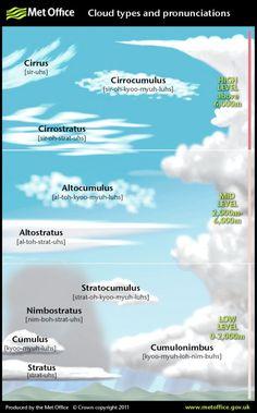 14 Ideas De Tierra Ciencias De La Tierra Ciencias De La Naturaleza Geología