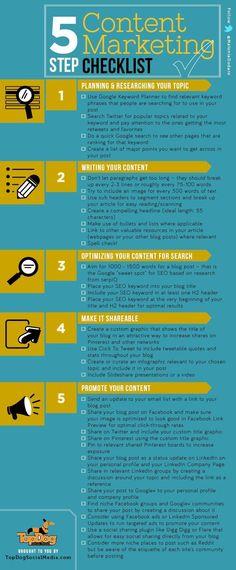 5 Step Content Marketing Checklist - #infographic
