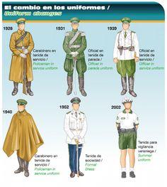 El cambio en los uniformes de Carabineros de Chile / Evolution of the Chilean police and gendarmerie uniforms