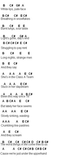 Piano : piano chords letters for songs Piano Chords at Piano Chords Lettersu201a Piano Chords ...