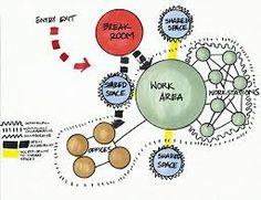 bubble diagram - Google Search