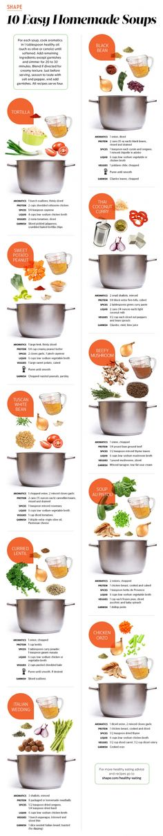Shape magazine compiled ingredient lists for 10 different soups. Each one serves four and requires the same four foolproof steps.