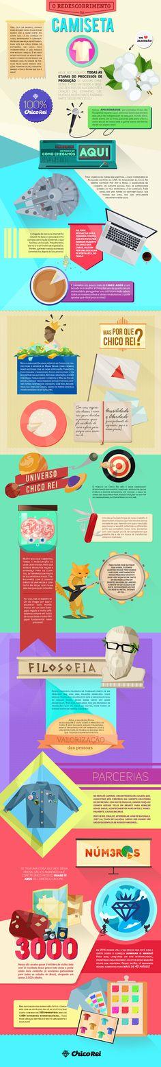 Infografico para Chico Rei
