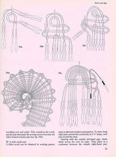 Practical Skills in Bobbin Lace -..