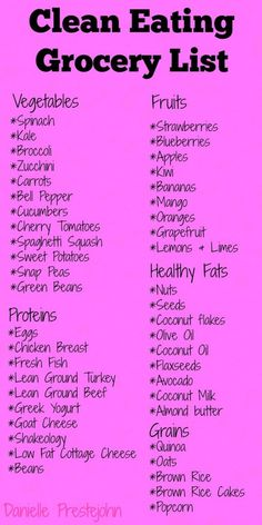 Clean Eating Grocery List. Clean Eating Staples.