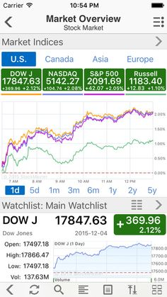 Yahoo Finance Stock Quotes Custom Stock Master Stock Quotes Tracking Stocks Market Portfolio For . Inspiration