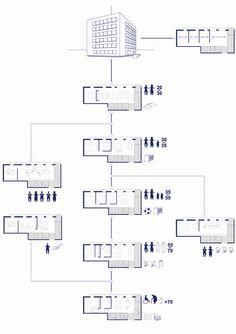 24 Viviendas VPP adaptables  24 adaptable public dwellings           1/10              1 ADAPTABILIDAD DEL TIPO. EL TIEMPO EN LA CASA.   ... Module Architecture, Social Housing Architecture, Co Housing, Modular Housing, Architecture Concept Diagram, Container Architecture, Architecture Graphics, Residential Architecture, Architecture Details