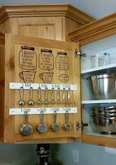 Cupboard door with measuring cheat sheet!
