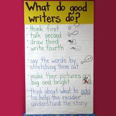 pre writing process