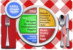 Type 2 Diabetes Can Be Reversed - Best 10 diabetes product details that can help you to choose right product www. Type 2 Diabetes Can Be Reversed Causes Of Diabetes, Prevent Diabetes, Diabetes Mellitus Treatment, Athletes Diet, Juice Diet, Diabetes Remedies, Essen