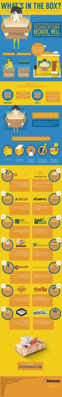 13 best Entrepreneur images on Pinterest Entrepreneurship, Things