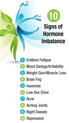10 Signs of Hormonal Imbalance.Try Arbonne's Prolief .....it's like a miracle!!!!!