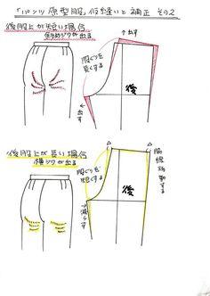 「パンツ原型服」仮縫いと補正その2 : 暮らし・手作り楽しみながら