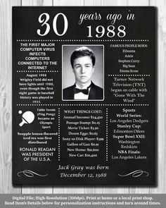 Personalized 30th Birthday Chalkboard Poster, 1988 Facts DIGITAL FILE