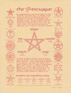 The Pentagram Poster with Multiple depictions of the pentagram and history. Also Invoking and Banishing signs. Quote from poster. The pentagram has had many names through the ages : pentalpha, the end