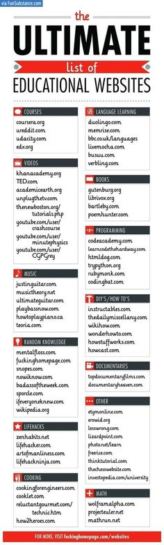 So awesome! A List of Educational Websites