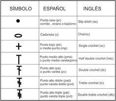 Diseño, moda & Ilustración / Design, fashion & illustration: CROCHET 1 - SÍMBOLOS / CROCHET 1 - SIMBOLS